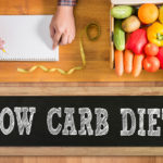 A Low Carb Grocery List To Make Shopping Easier